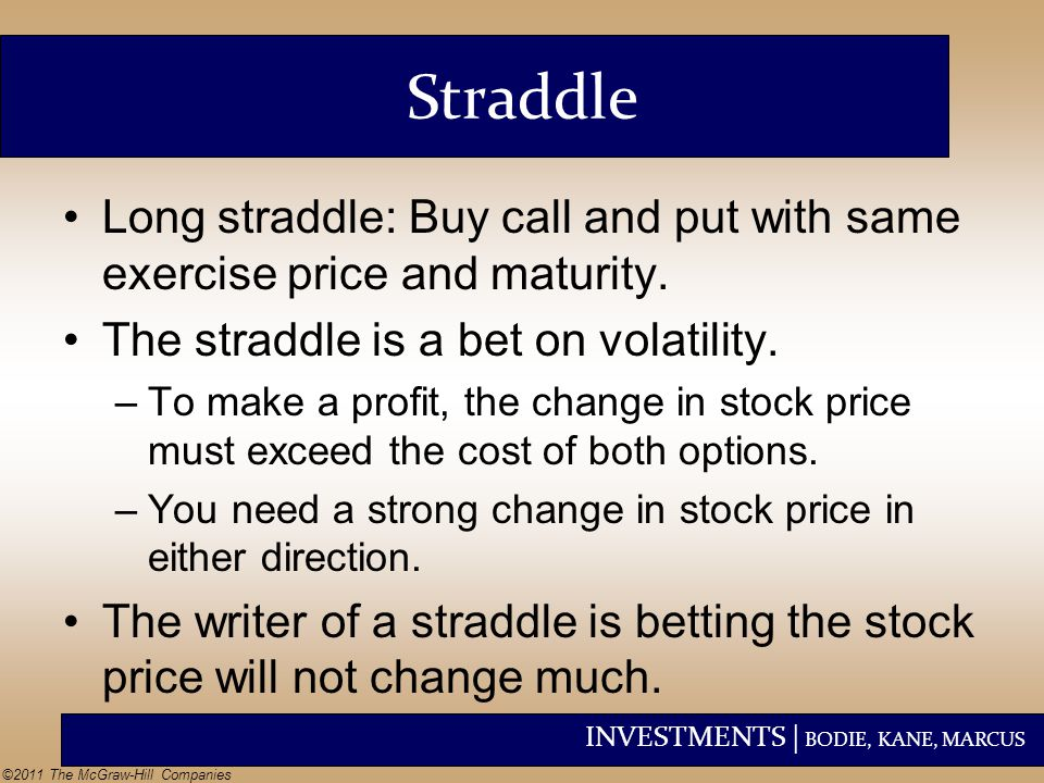 Straddle Long straddle: Buy call and put with same exercise price and maturity. The straddle is a bet on volatility.