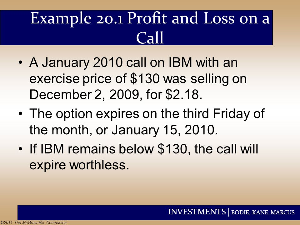 Example 20.1 Profit and Loss on a Call
