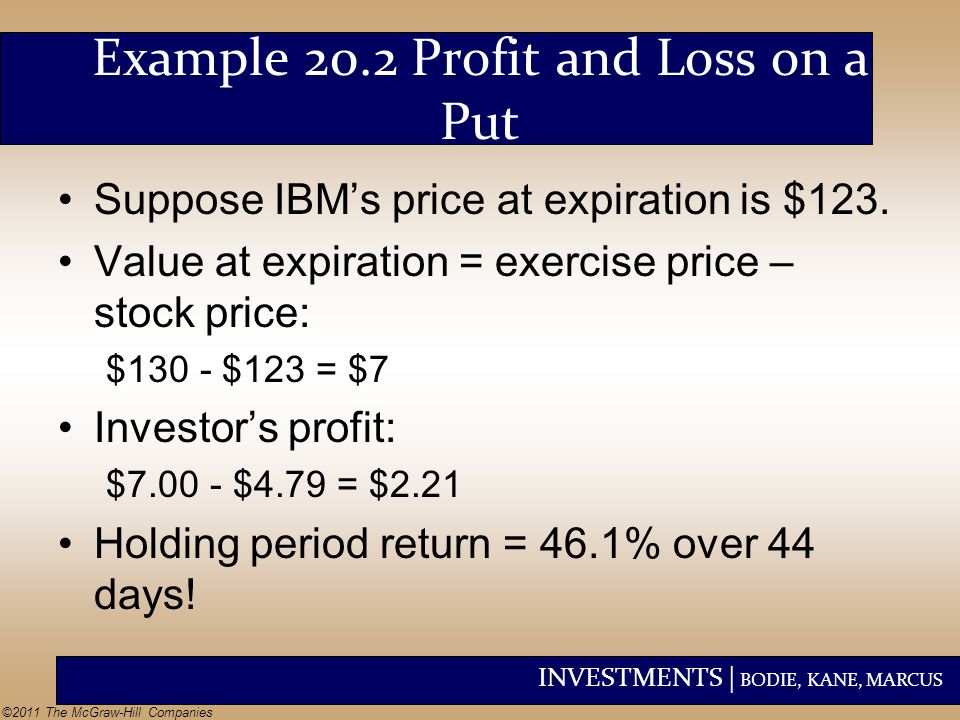 Example 20.2 Profit and Loss on a Put