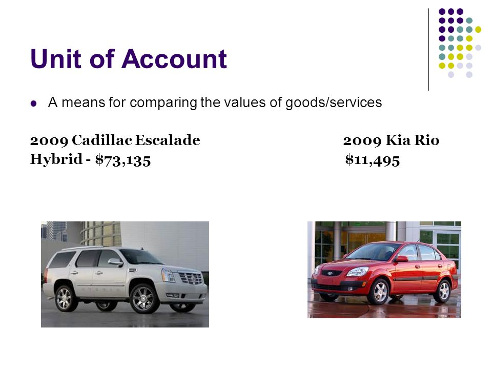 Unit of Account A means for comparing the values of goods/services