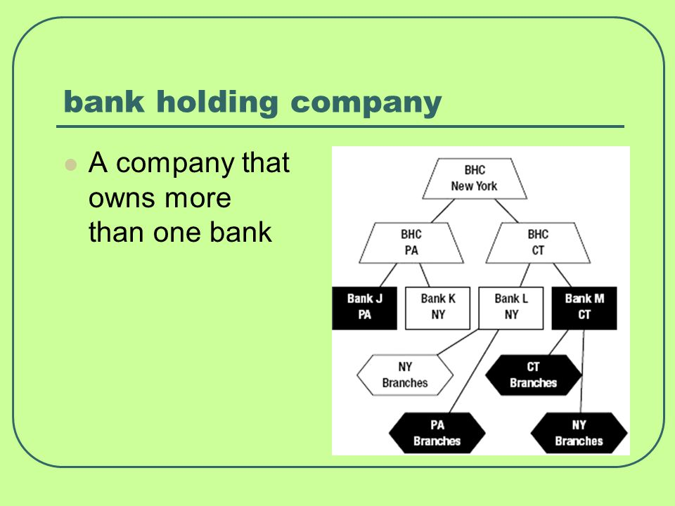 bank holding company A company that owns more than one bank