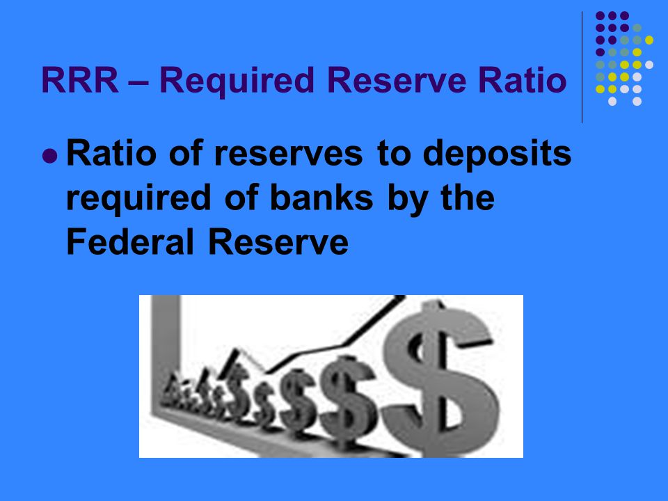 RRR – Required Reserve Ratio