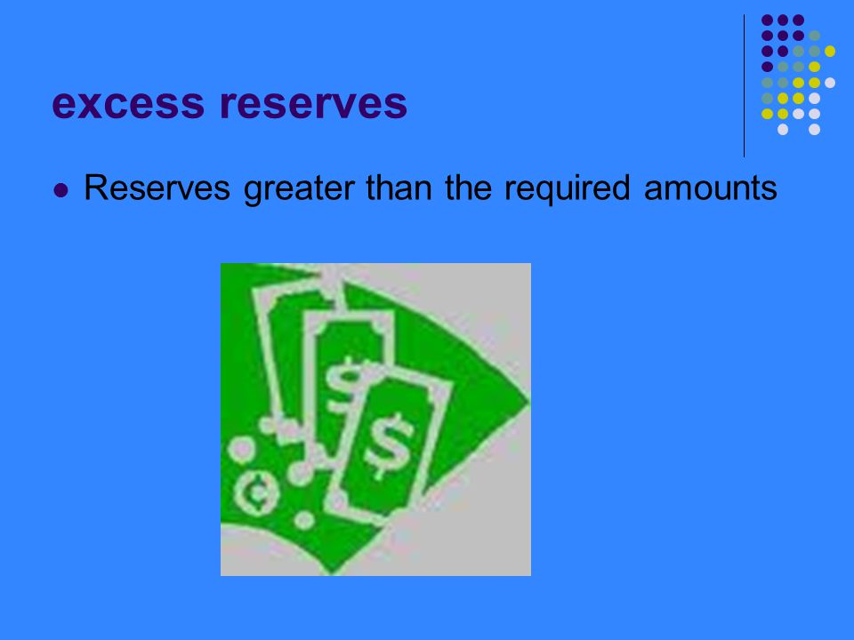 excess reserves Reserves greater than the required amounts
