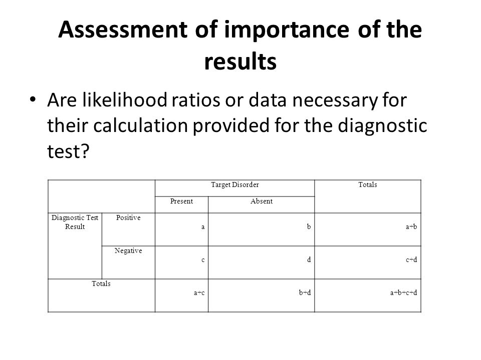 Assessment of importance of the results