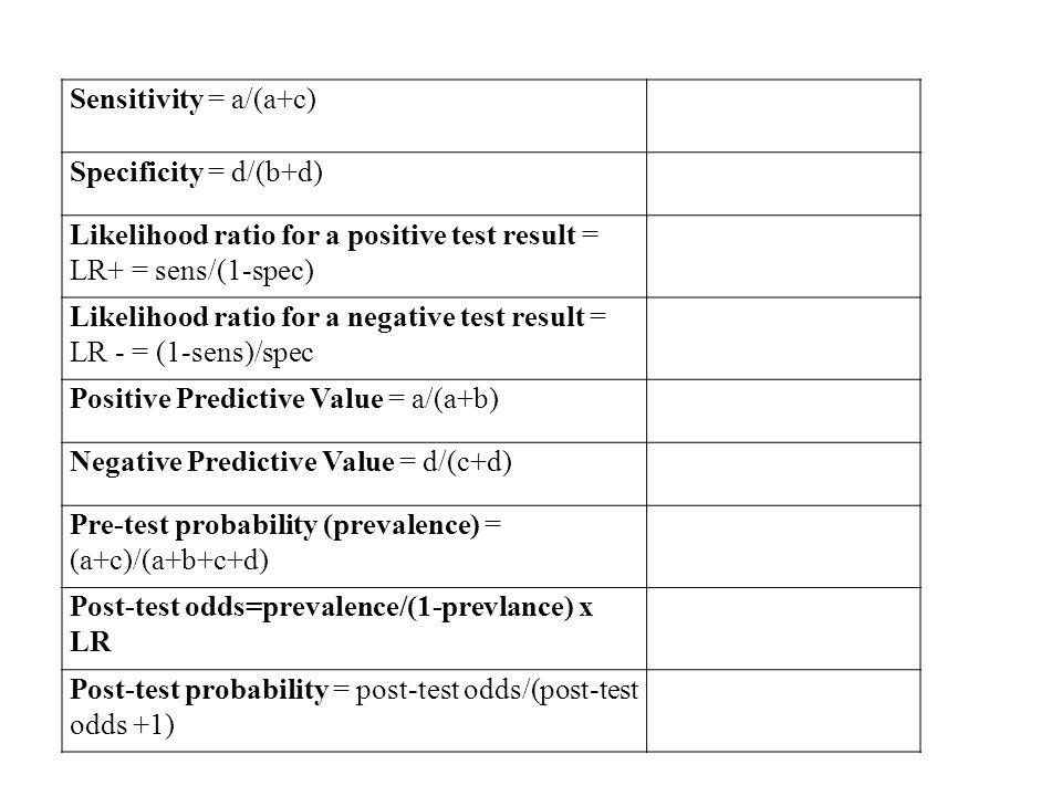 Sensitivity = a/(a+c) Specificity = d/(b+d) Likelihood ratio for a positive test result = LR+ = sens/(1-spec)