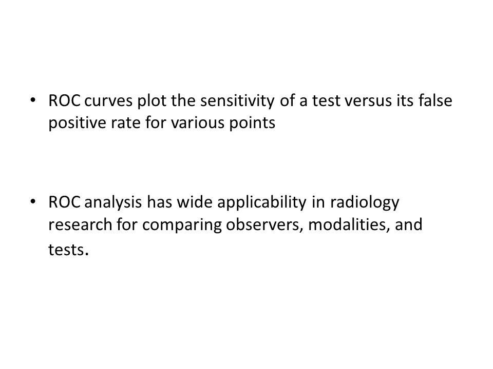 ROC curves plot the sensitivity of a test versus its false positive rate for various points