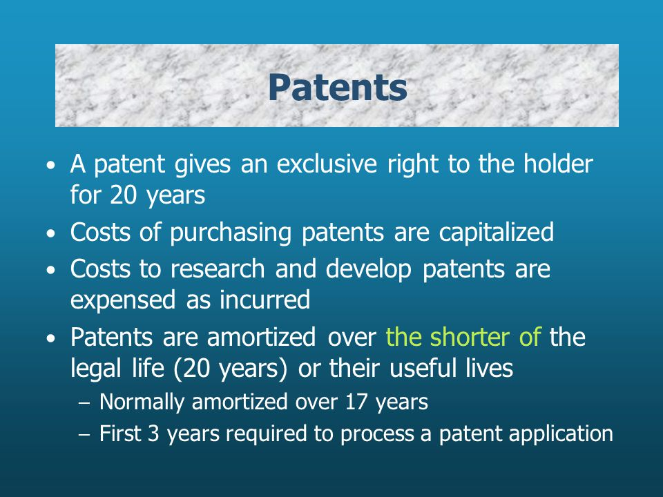 Patents A patent gives an exclusive right to the holder for 20 years