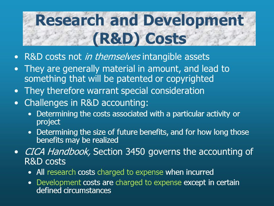 Research and Development (R&D) Costs