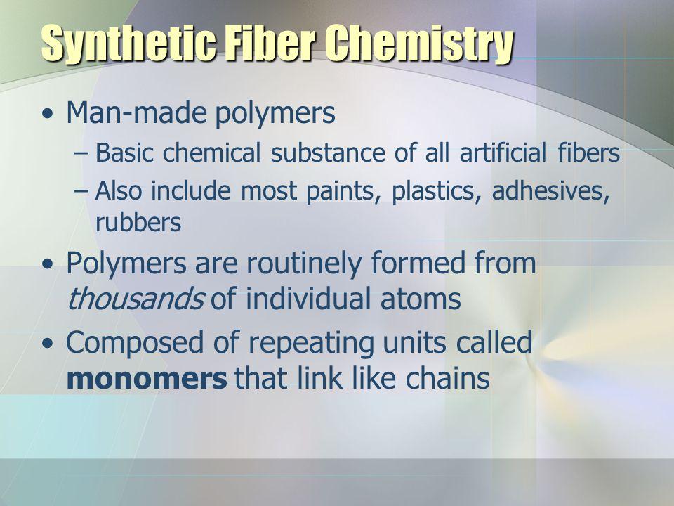 Synthetic Fiber Chemistry