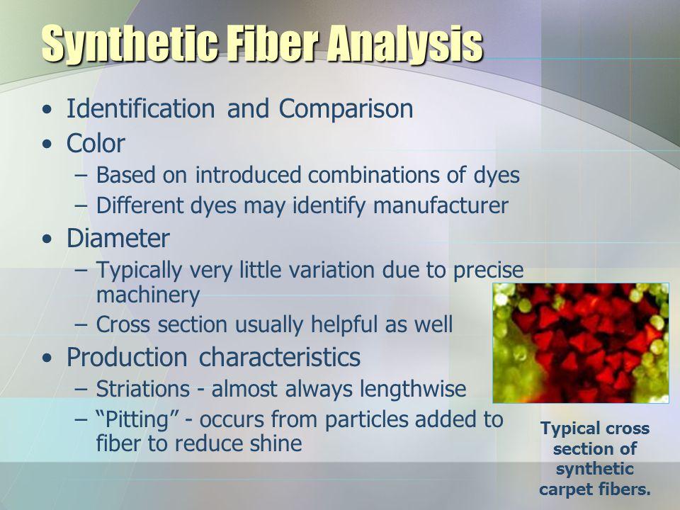 Synthetic Fiber Analysis