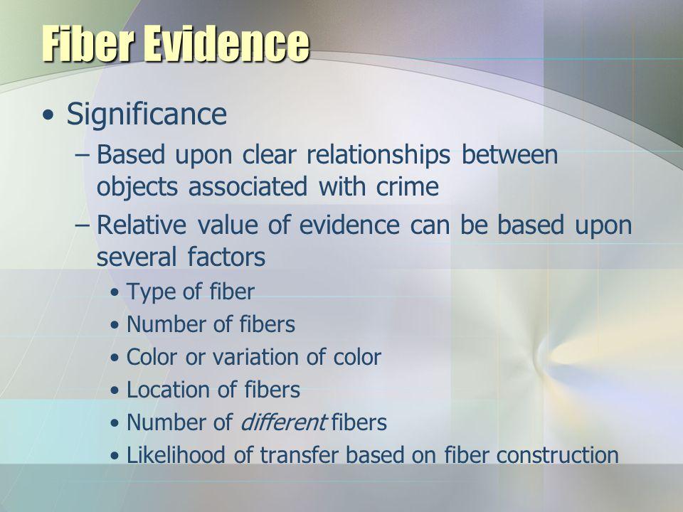 Fiber Evidence Significance