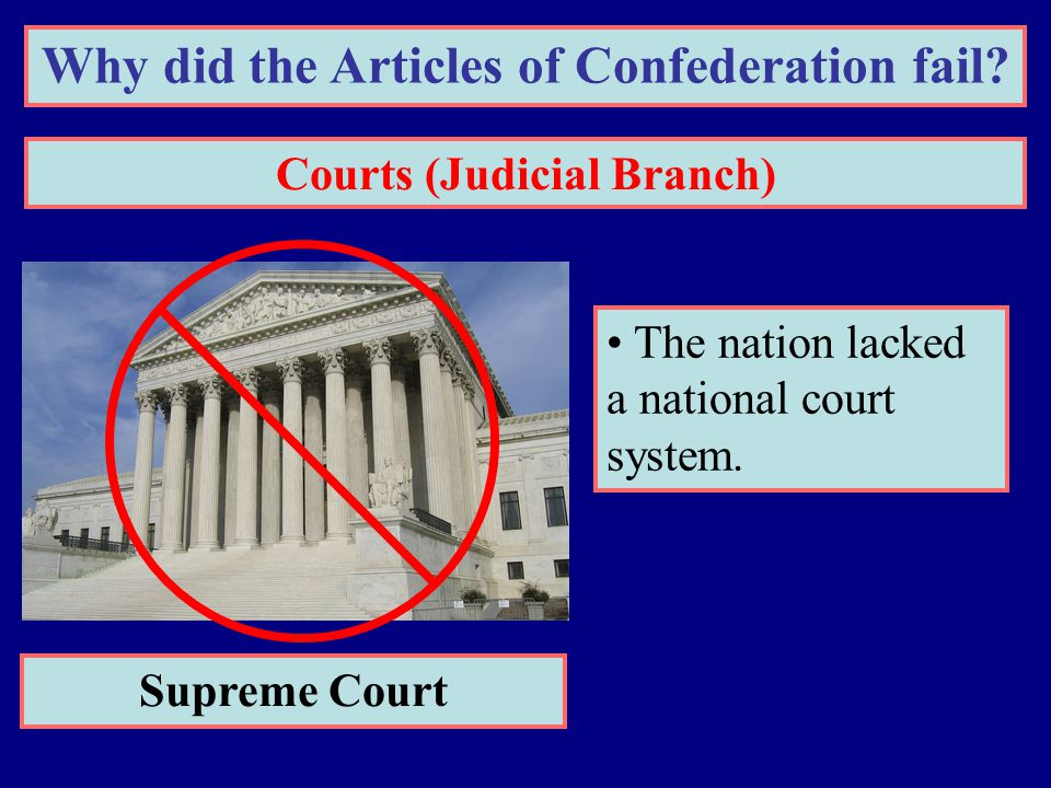 Why did the Articles of Confederation fail Courts (Judicial Branch)