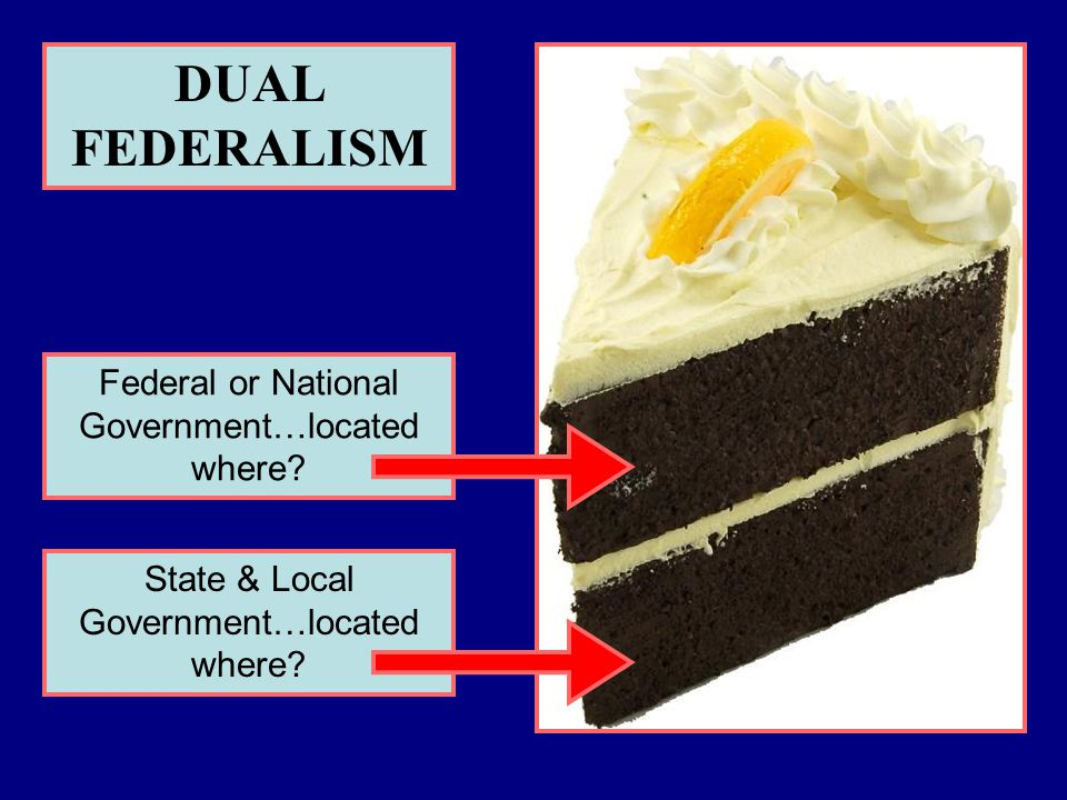 DUAL FEDERALISM Federal or National Government…located where