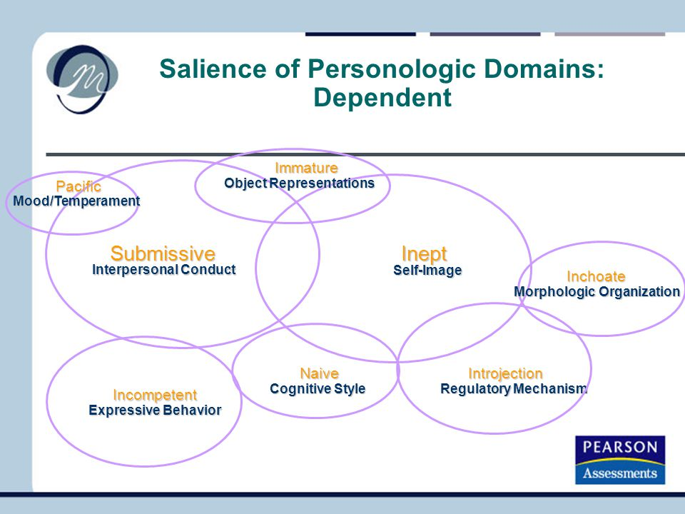 Salience of Personologic Domains: Dependent