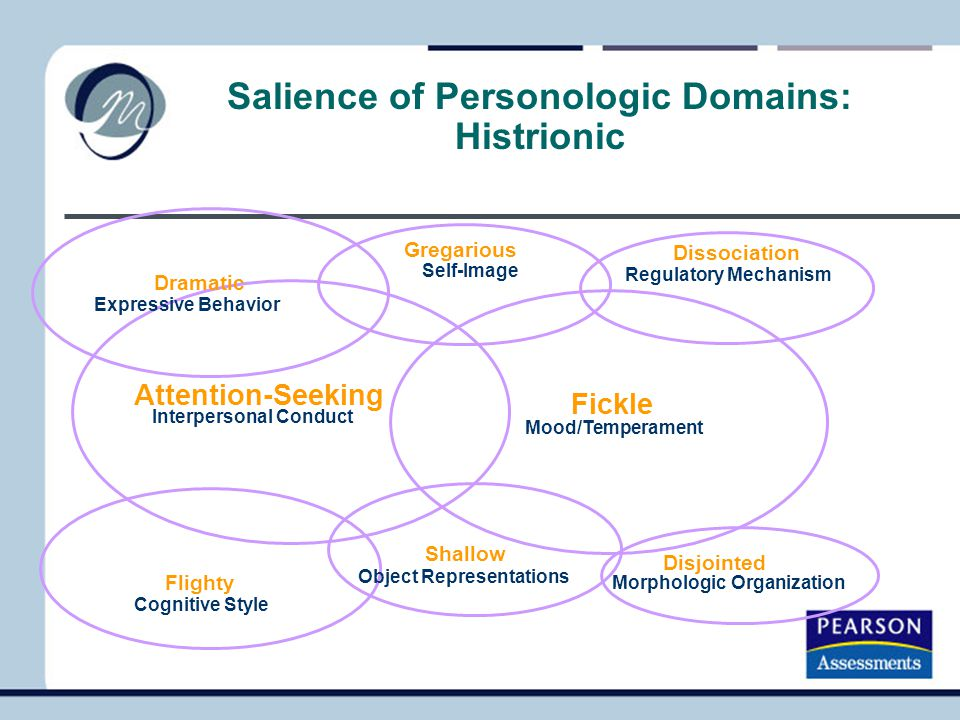 Salience of Personologic Domains: Histrionic