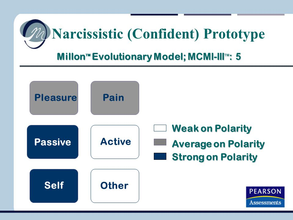 Narcissistic (Confident) Prototype
