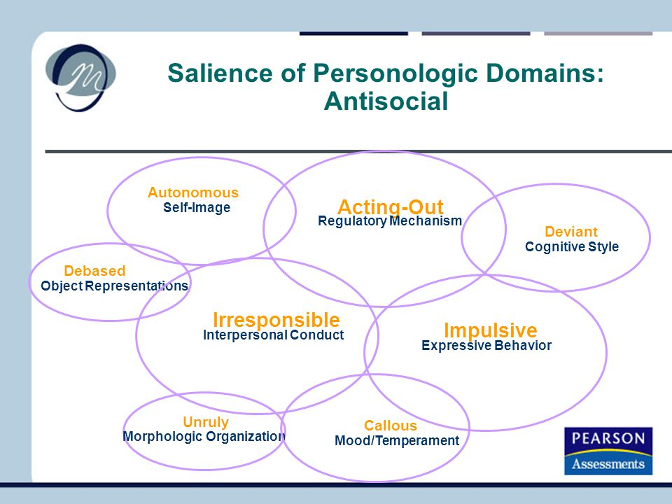 Salience of Personologic Domains: Antisocial