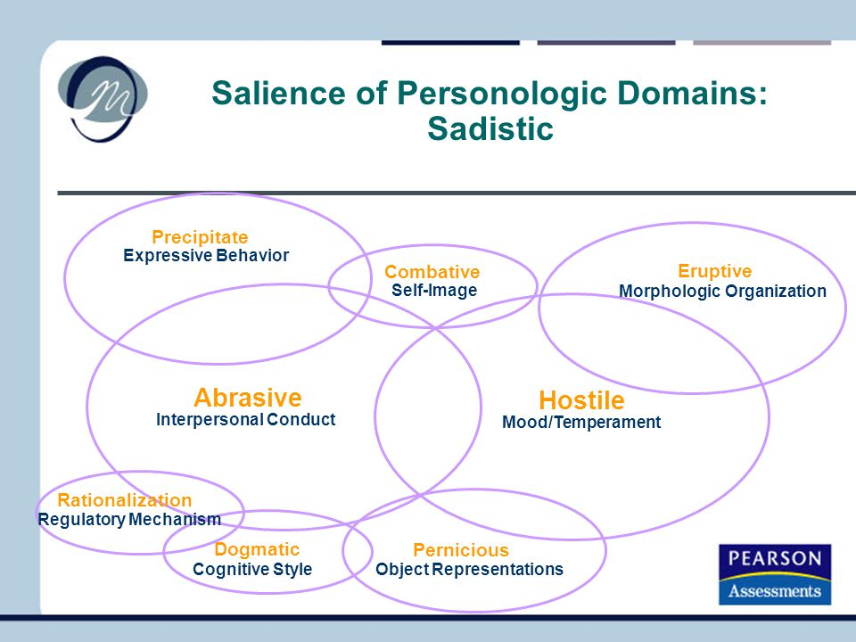 Salience of Personologic Domains: Sadistic