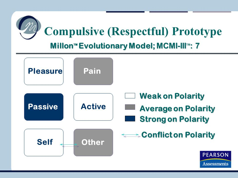 Compulsive (Respectful) Prototype