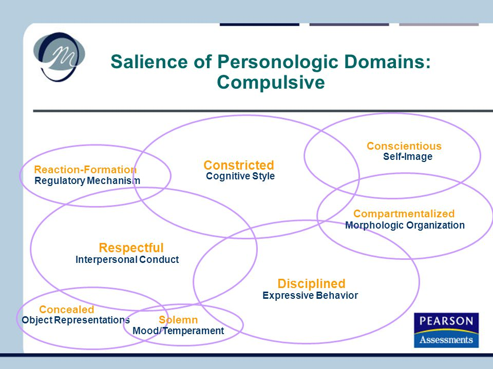 Salience of Personologic Domains: Compulsive