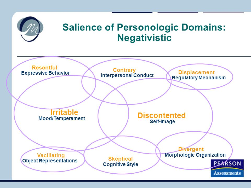 Salience of Personologic Domains: Negativistic