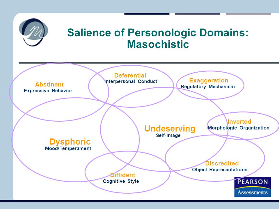 Salience of Personologic Domains: Masochistic