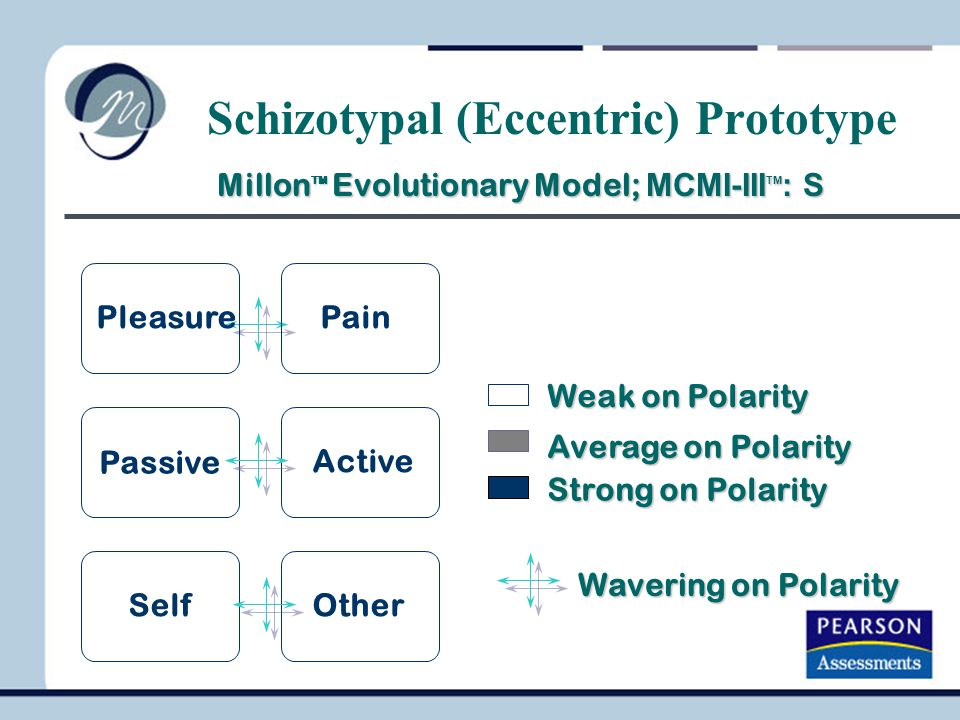 Schizotypal (Eccentric) Prototype