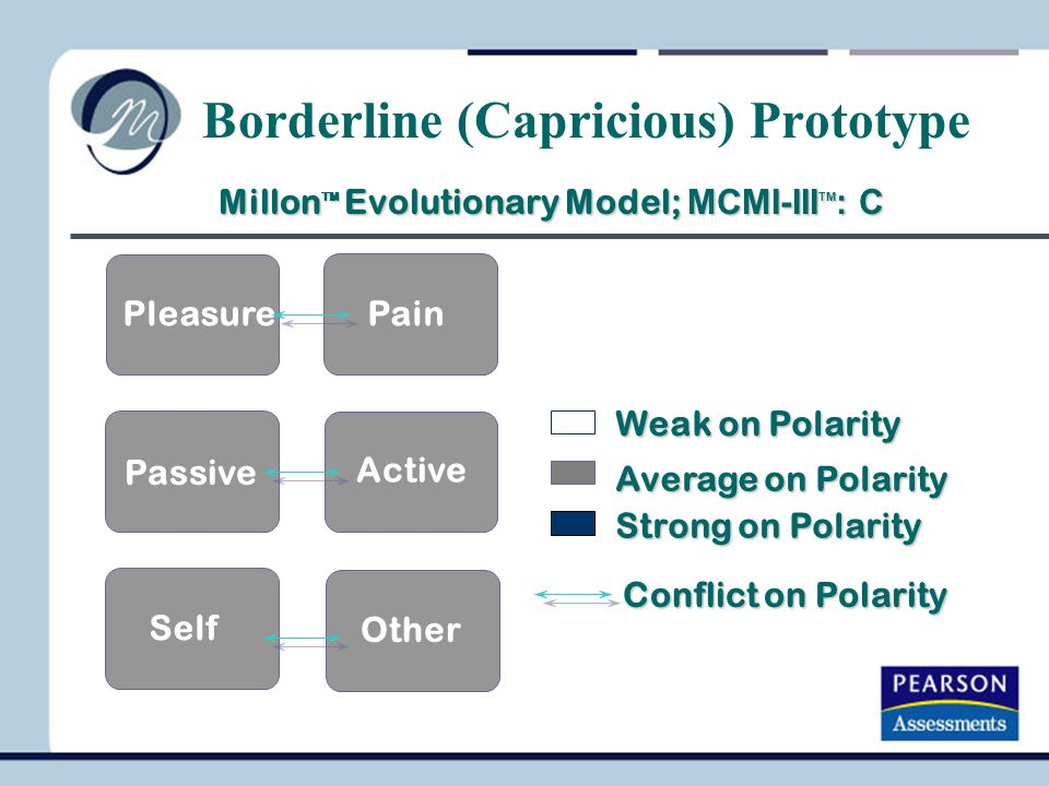 Borderline (Capricious) Prototype