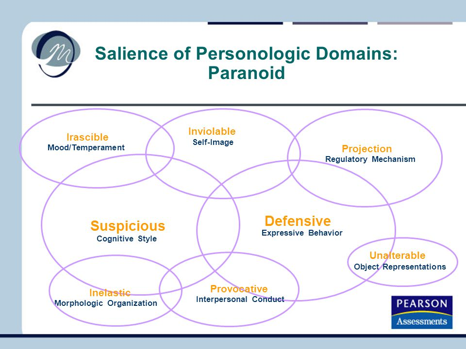 Salience of Personologic Domains: Paranoid