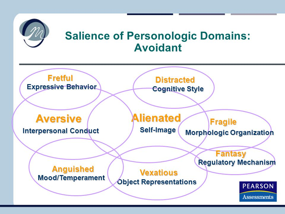 Salience of Personologic Domains: Avoidant