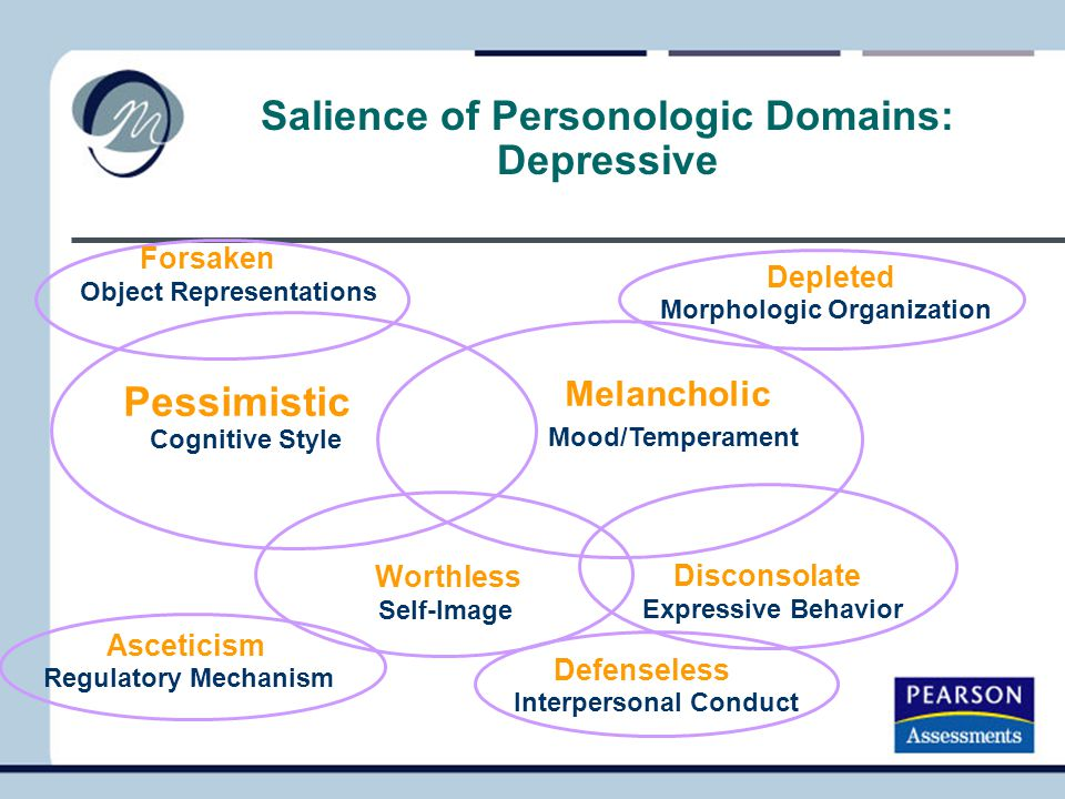 Salience of Personologic Domains: Depressive