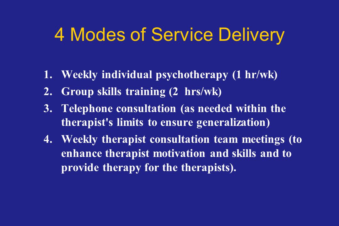 4 Modes of Service Delivery