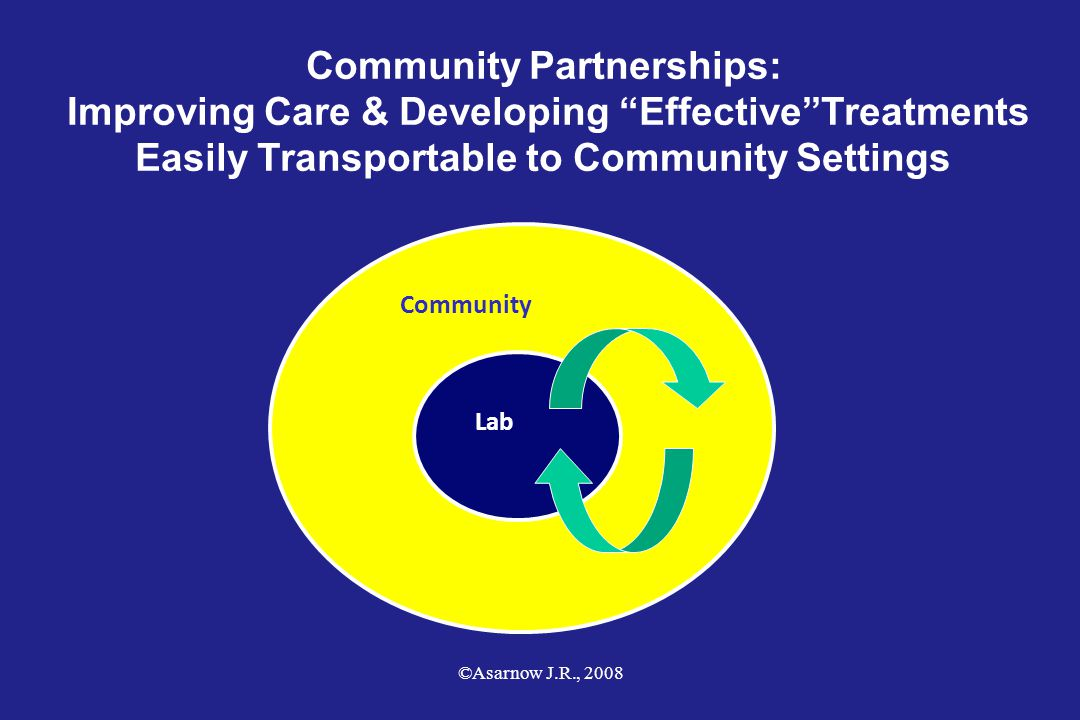 Community Partnerships: Improving Care & Developing Effective Treatments Easily Transportable to Community Settings