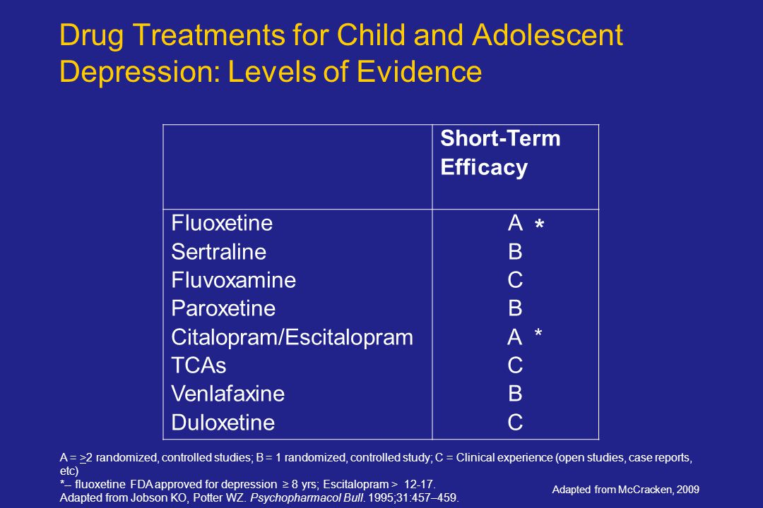 Drug Treatments for Child and Adolescent Depression: Levels of Evidence