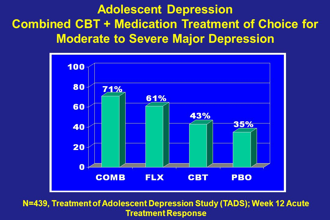 Adolescent Depression