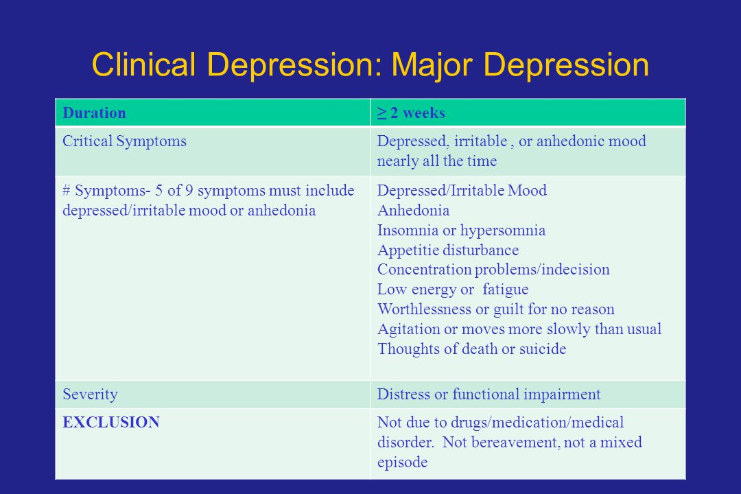 Clinical Depression: Major Depression