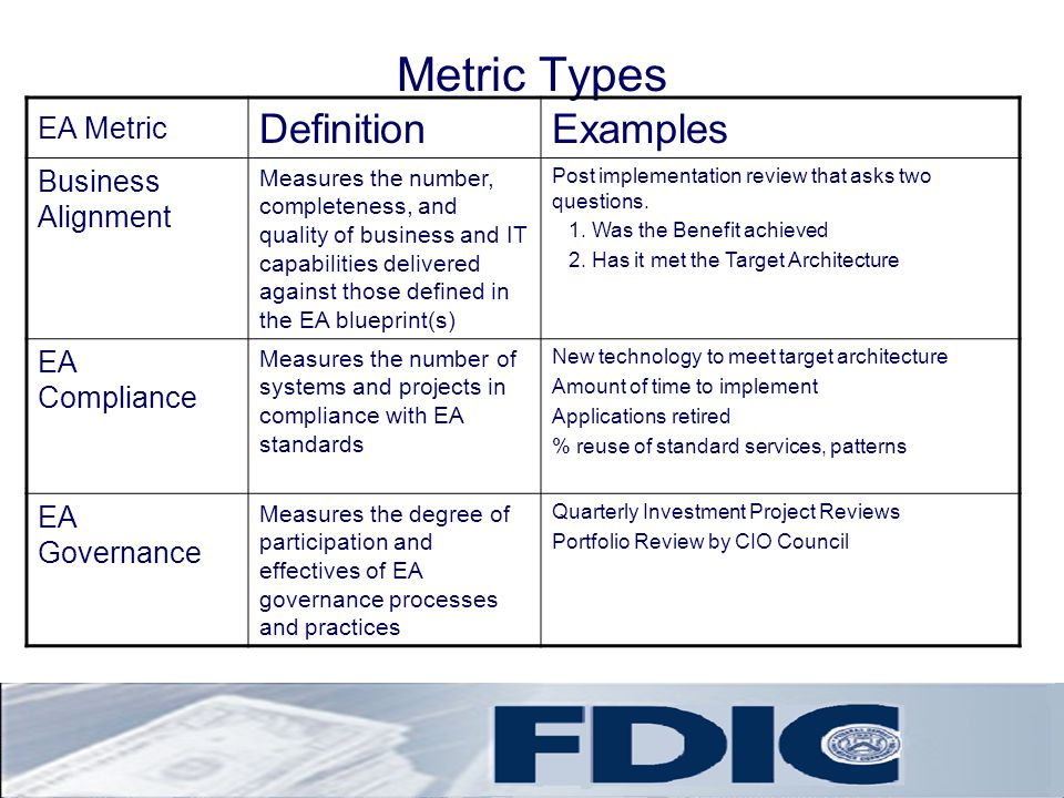 Metric Types Definition Examples EA Metric Business Alignment