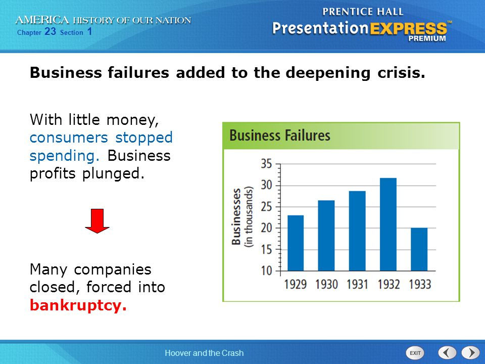 Business failures added to the deepening crisis.