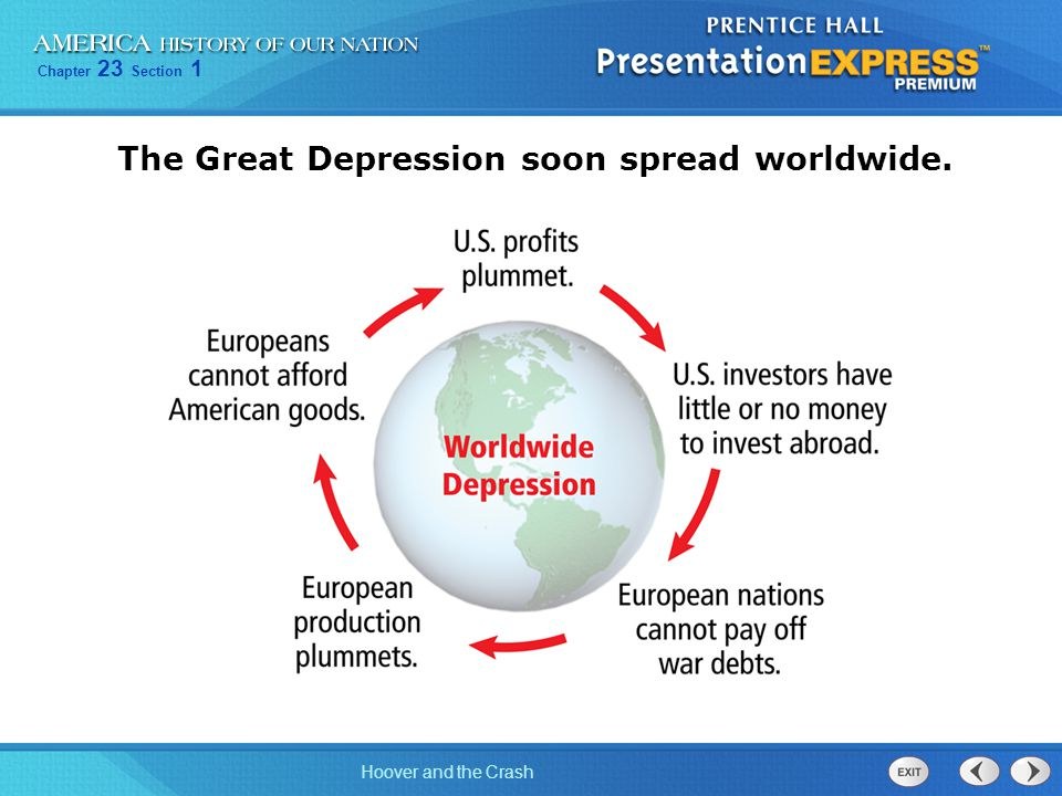 The Great Depression soon spread worldwide.