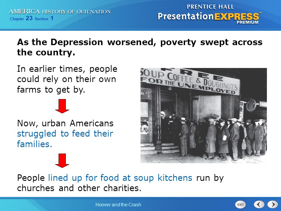 As the Depression worsened, poverty swept across the country.