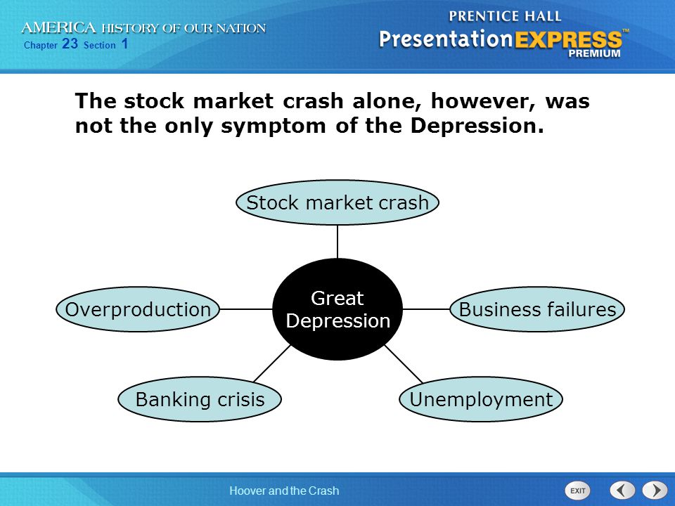 The stock market crash alone, however, was not the only symptom of the Depression.