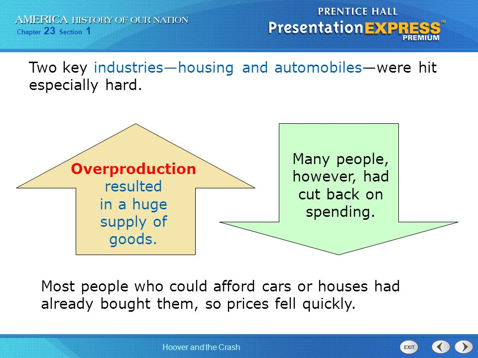 Two key industries—housing and automobiles—were hit especially hard.