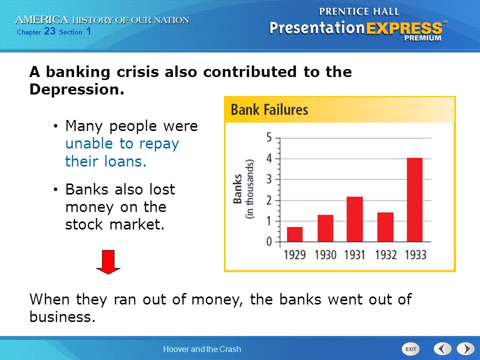 A banking crisis also contributed to the Depression.