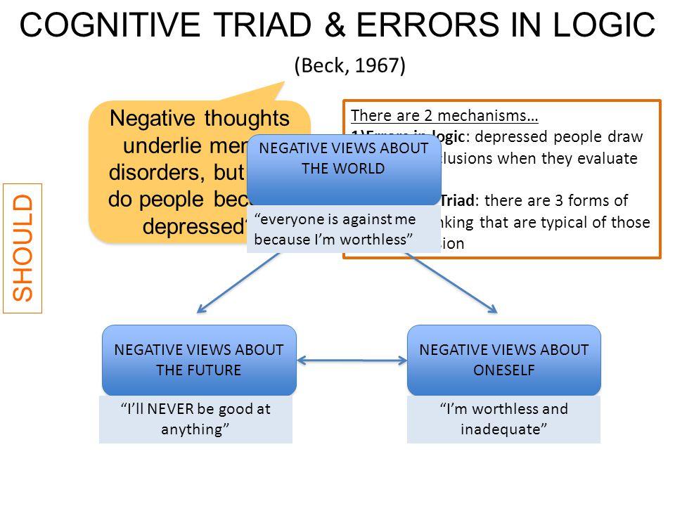 COGNITIVE TRIAD & ERRORS IN LOGIC