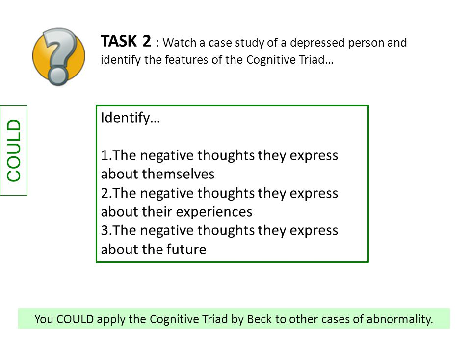 TASK 2 : Watch a case study of a depressed person and identify the features of the Cognitive Triad…