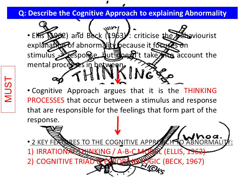 Q: Describe the Cognitive Approach to explaining Abnormality