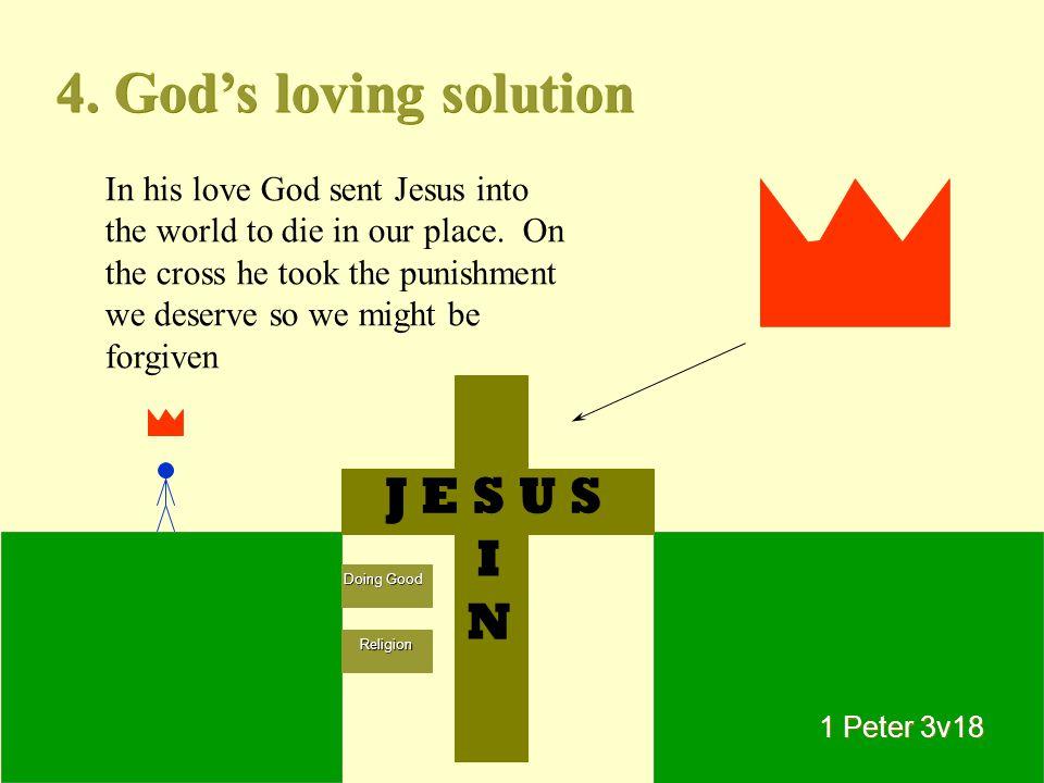 4. God's loving solution J E S U S SI N