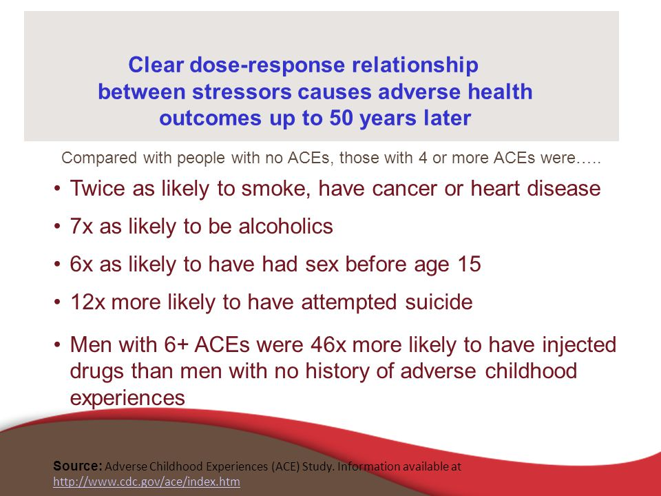Twice as likely to smoke, have cancer or heart disease