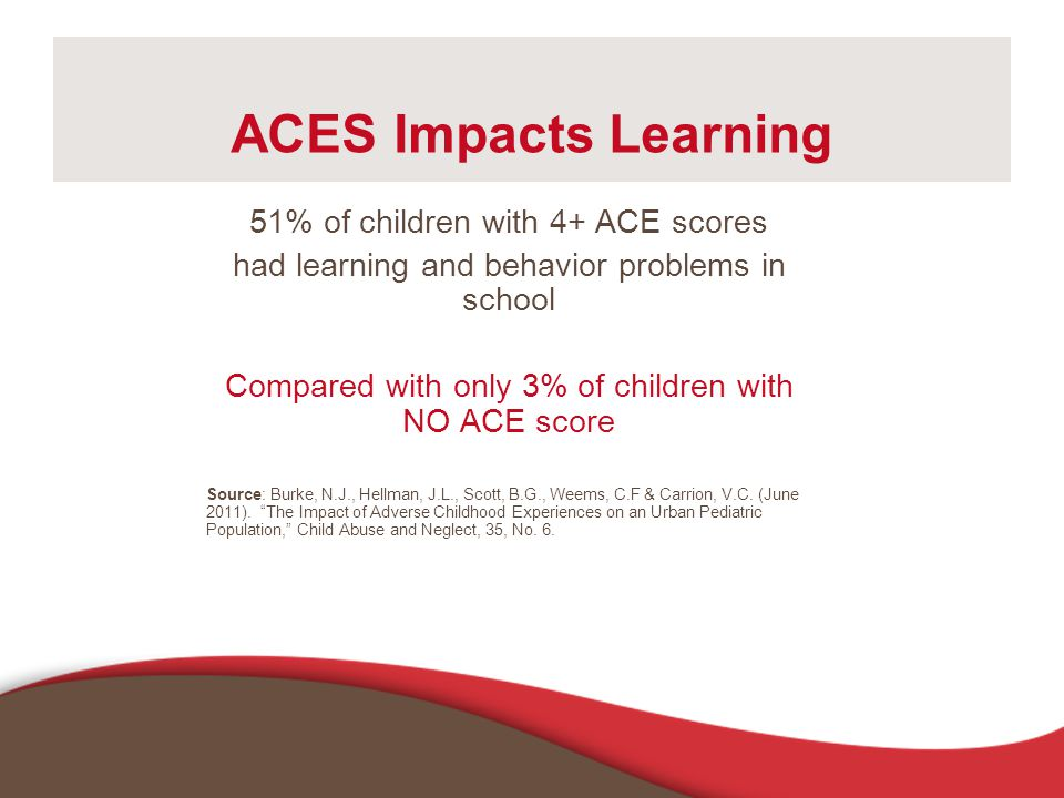 ACES Impacts Learning 51% of children with 4+ ACE scores