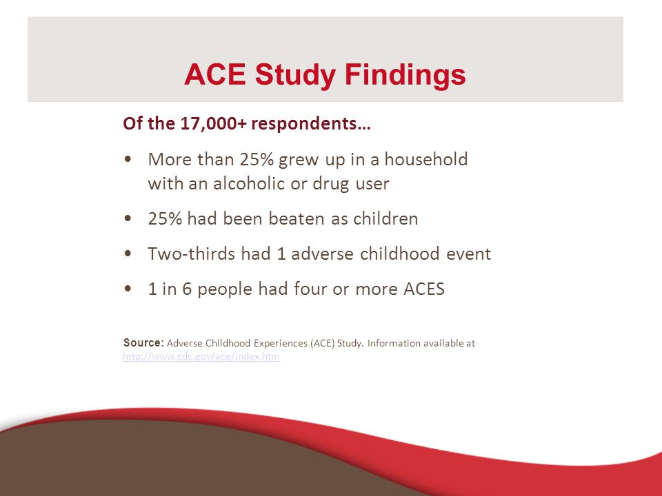 ACE Study Findings Of the 17,000+ respondents…